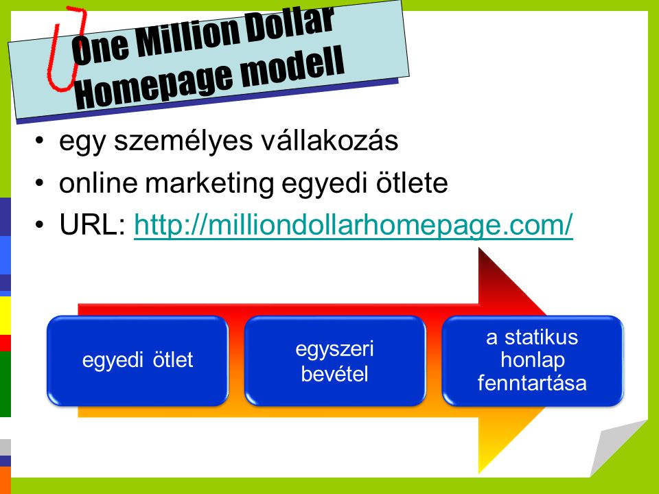 One Million Dollar Homepage modell