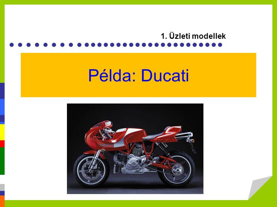 Példa: Ducati 1. Üzleti modellek