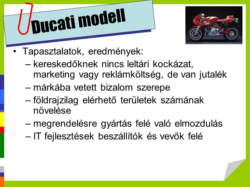 Ducati modell Tapasztalatok, eredmények: