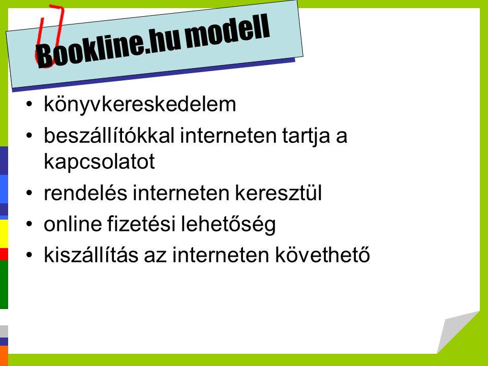 Bookline.hu modell könyvkereskedelem
