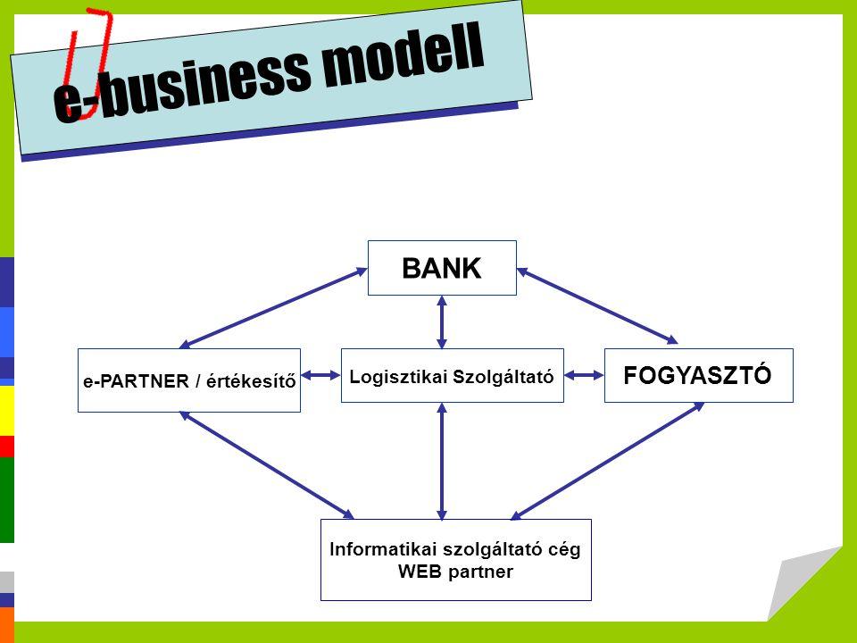 e-business modell BANK FOGYASZTÓ e-PARTNER / értékesítő