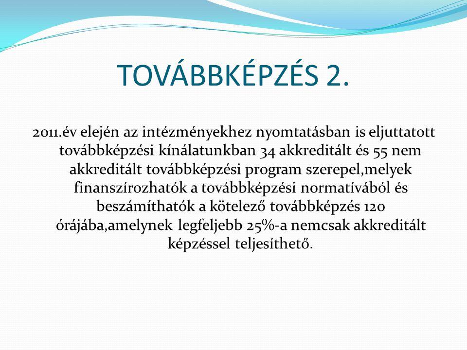 TOVÁBBKÉPZÉS 2.