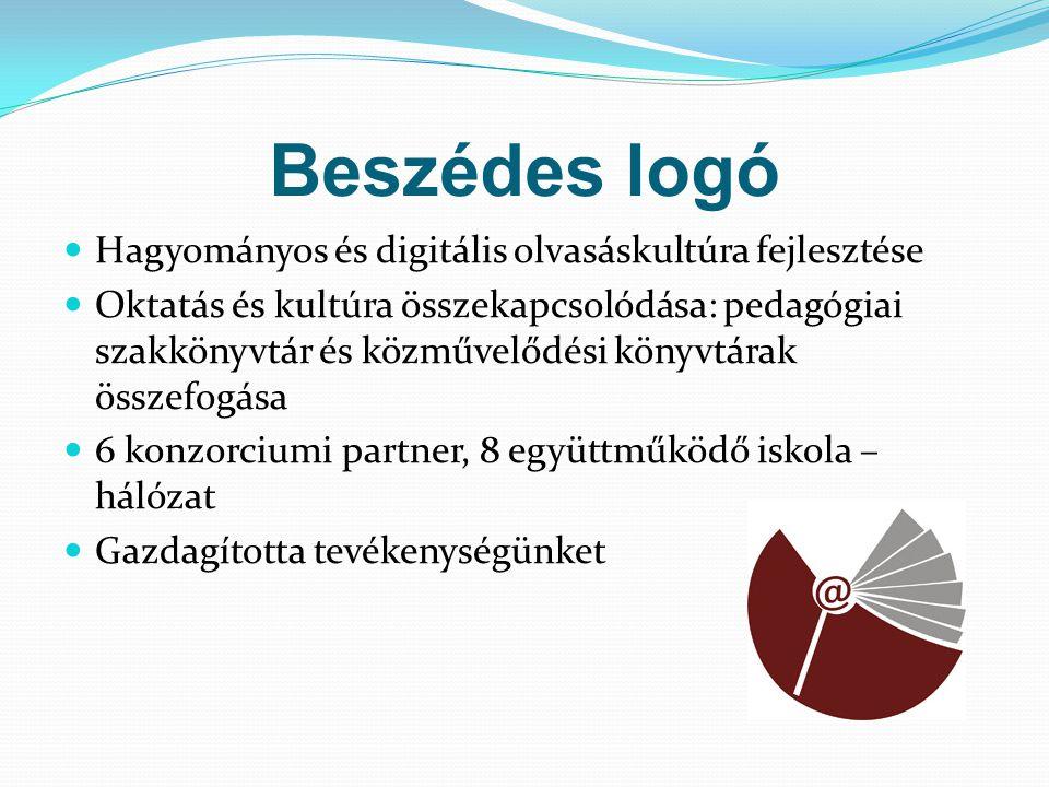 Beszédes logó Hagyományos és digitális olvasáskultúra fejlesztése