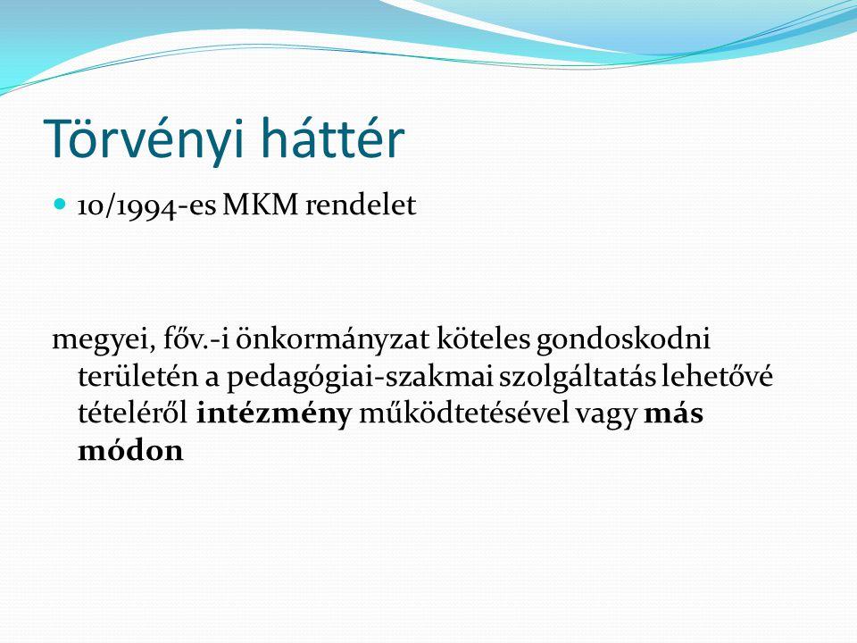 Törvényi háttér 10/1994-es MKM rendelet