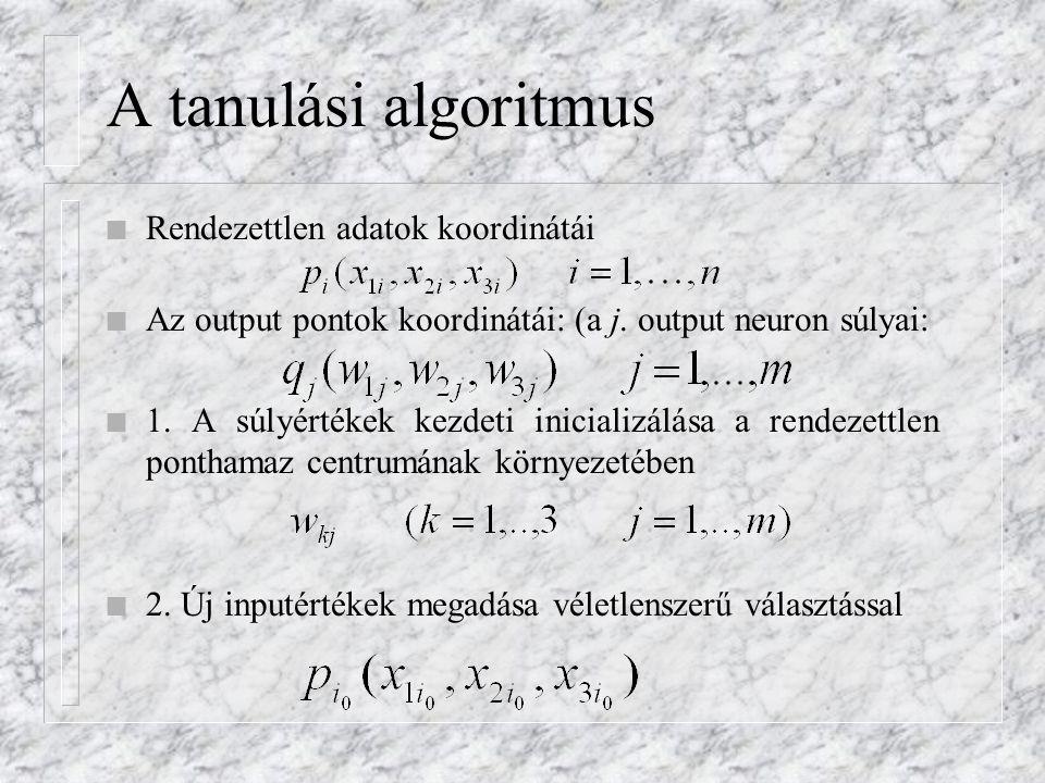 A tanulási algoritmus Rendezettlen adatok koordinátái