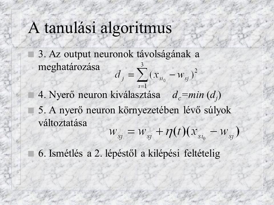 A tanulási algoritmus 3. Az output neuronok távolságának a meghatározása. 4. Nyerő neuron kiválasztása dc=min (dj)