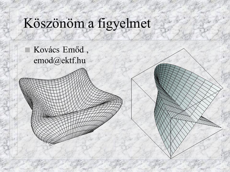 Köszönöm a figyelmet Kovács Emőd , emod@ektf.hu