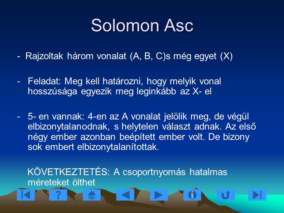 Solomon Asc - Rajzoltak három vonalat (A, B, C)s még egyet (X)