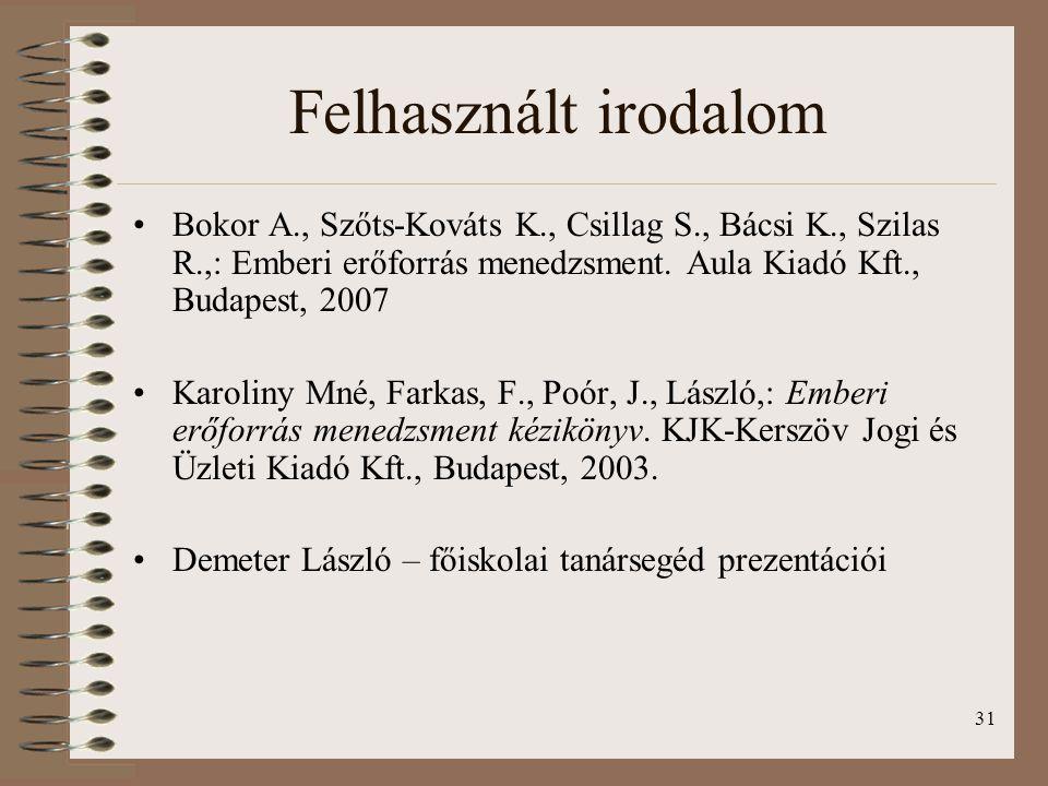 Felhasznált irodalom Bokor A., Szőts-Kováts K., Csillag S., Bácsi K., Szilas R.,: Emberi erőforrás menedzsment. Aula Kiadó Kft., Budapest, 2007.