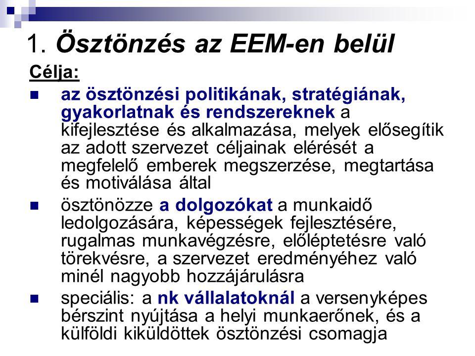 1. Ösztönzés az EEM-en belül