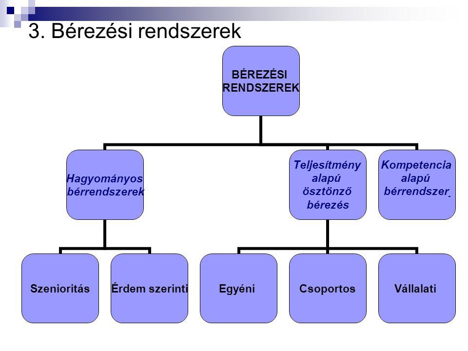 3. Bérezési rendszerek