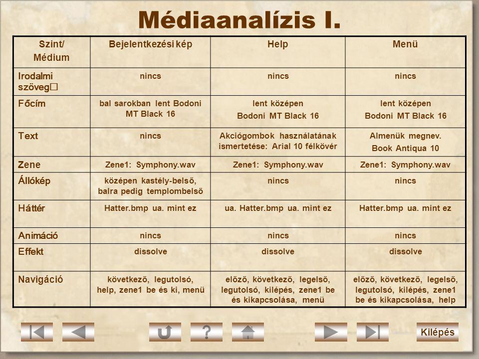 Médiaanalízis I. Szint/ Médium Bejelentkezési kép Help Menü