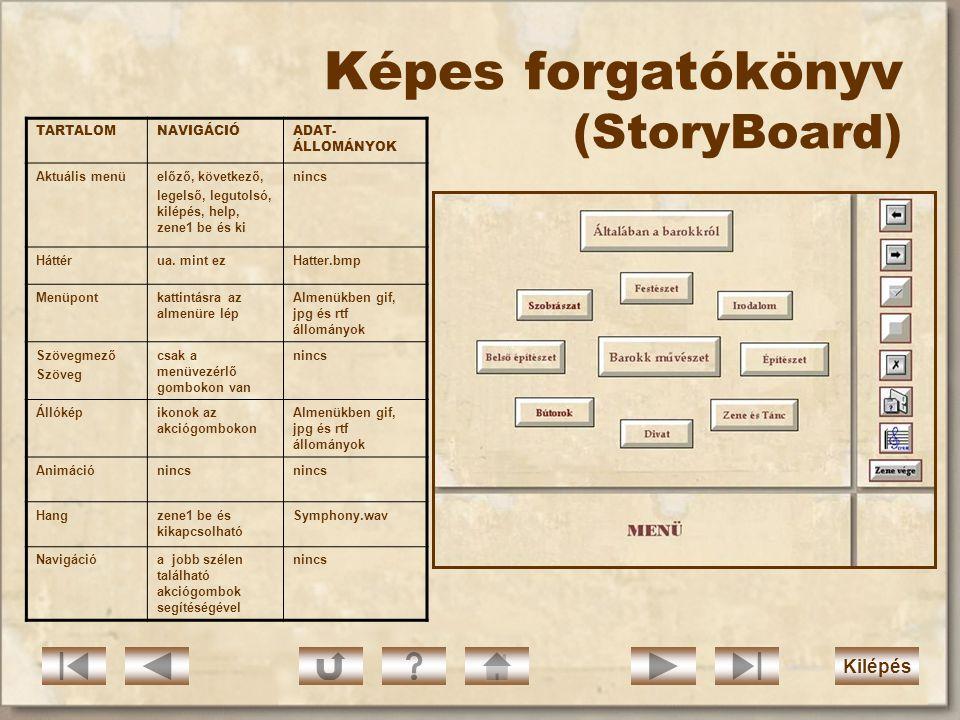 Képes forgatókönyv (StoryBoard)