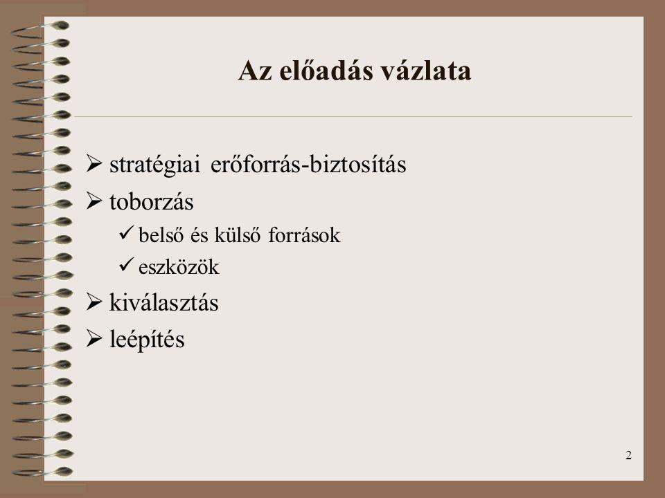Az előadás vázlata stratégiai erőforrás-biztosítás toborzás