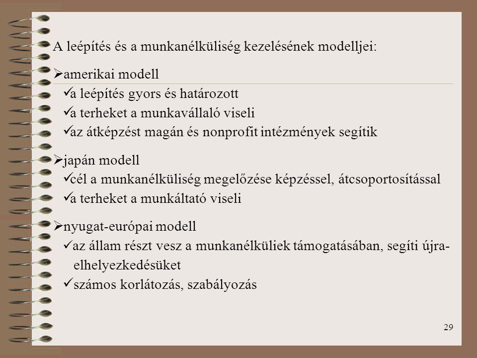 A leépítés és a munkanélküliség kezelésének modelljei: amerikai modell