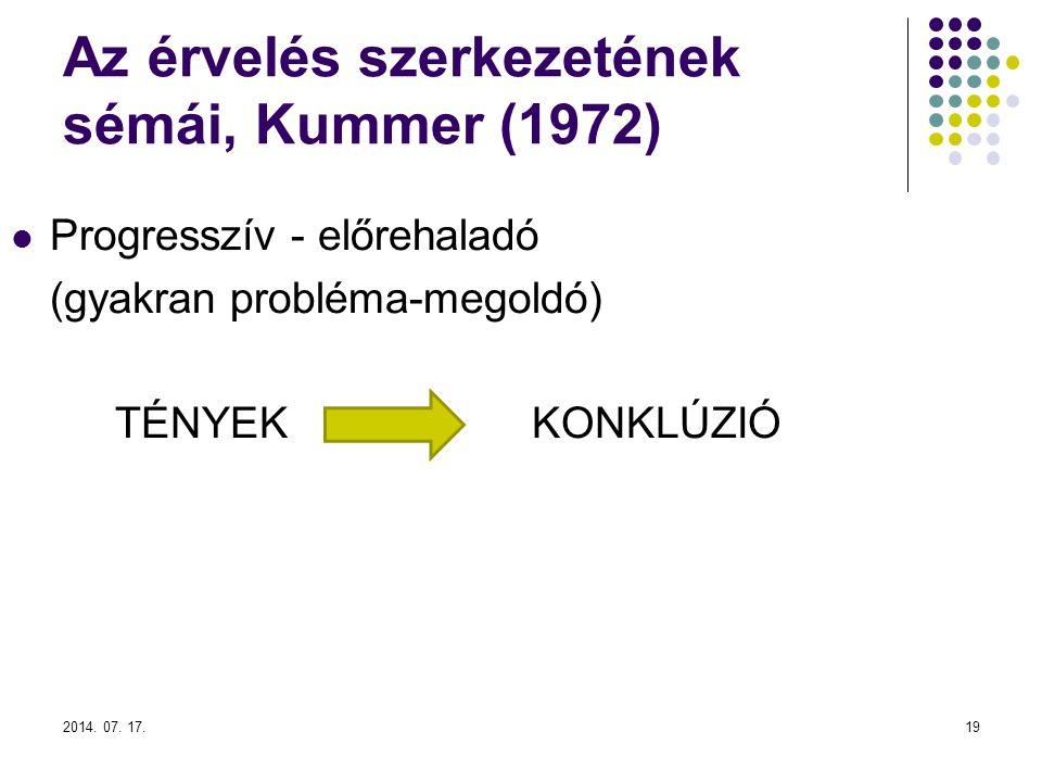 Az érvelés szerkezetének sémái, Kummer (1972)