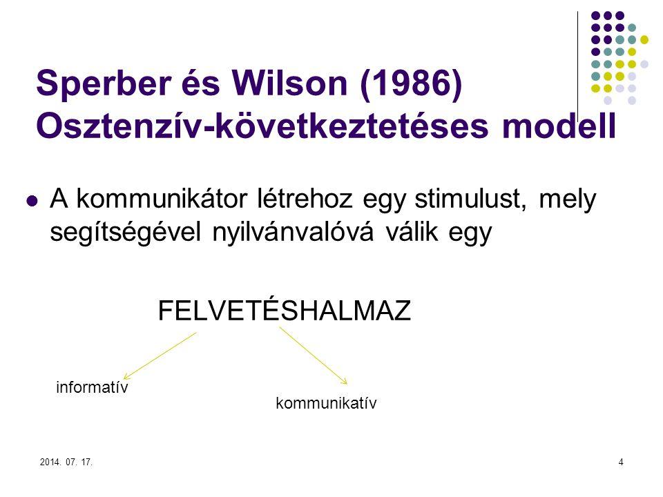 Sperber és Wilson (1986) Osztenzív-következtetéses modell