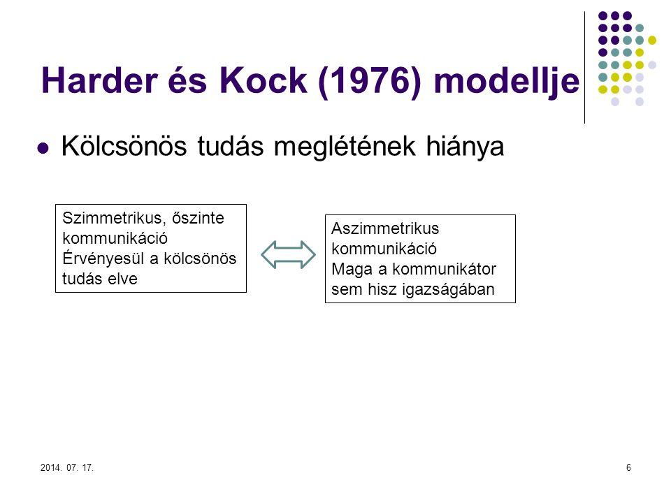 Harder és Kock (1976) modellje