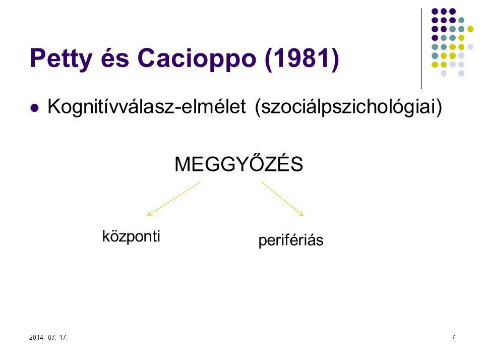 Petty és Cacioppo (1981) Kognitívválasz-elmélet (szociálpszichológiai)