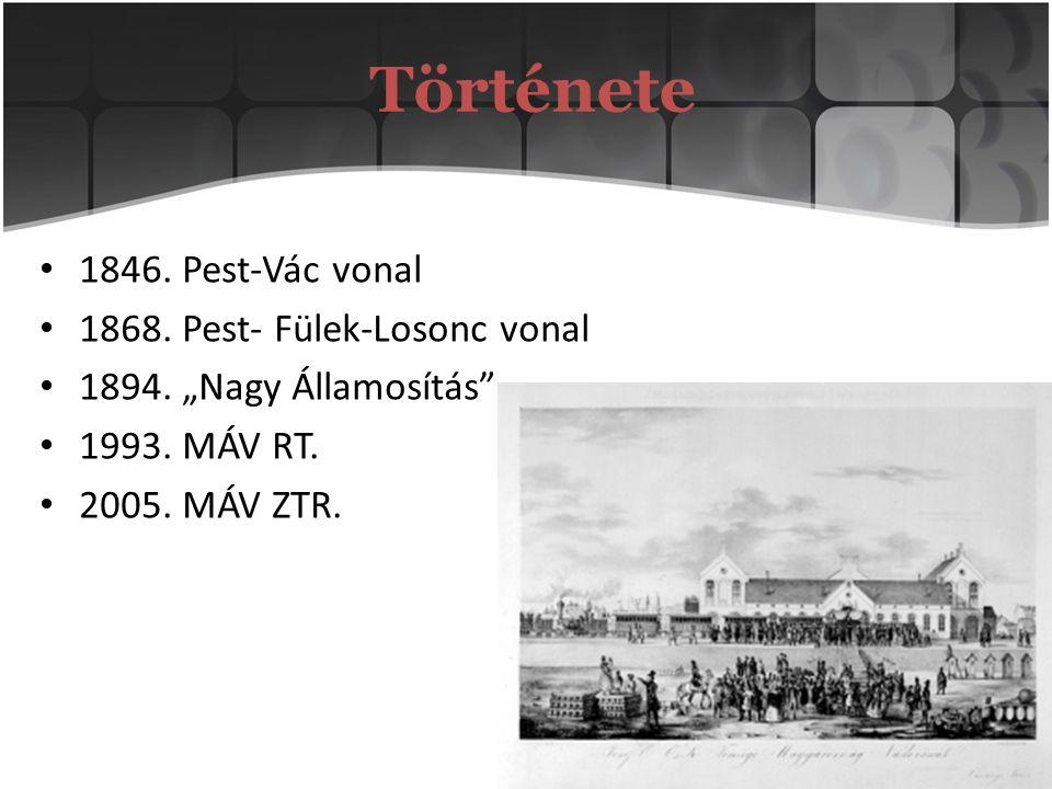 Története 1846. Pest-Vác vonal 1868. Pest- Fülek-Losonc vonal