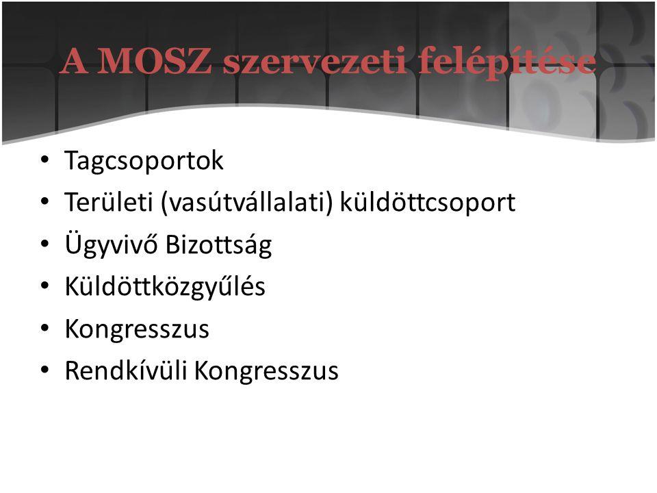 A MOSZ szervezeti felépítése