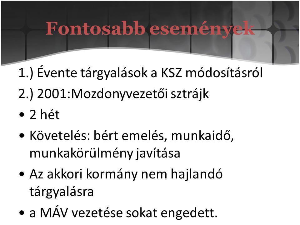 Fontosabb események 1.) Évente tárgyalások a KSZ módosításról