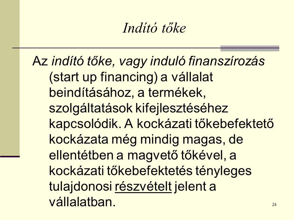 Indító tőke