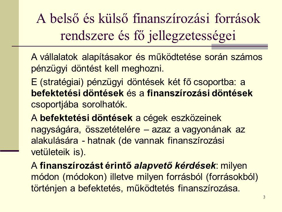 A belső és külső finanszírozási források rendszere és fő jellegzetességei