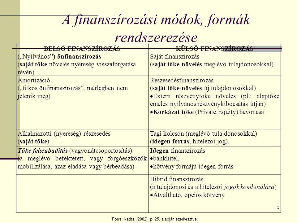 A finanszírozási módok, formák rendszerezése