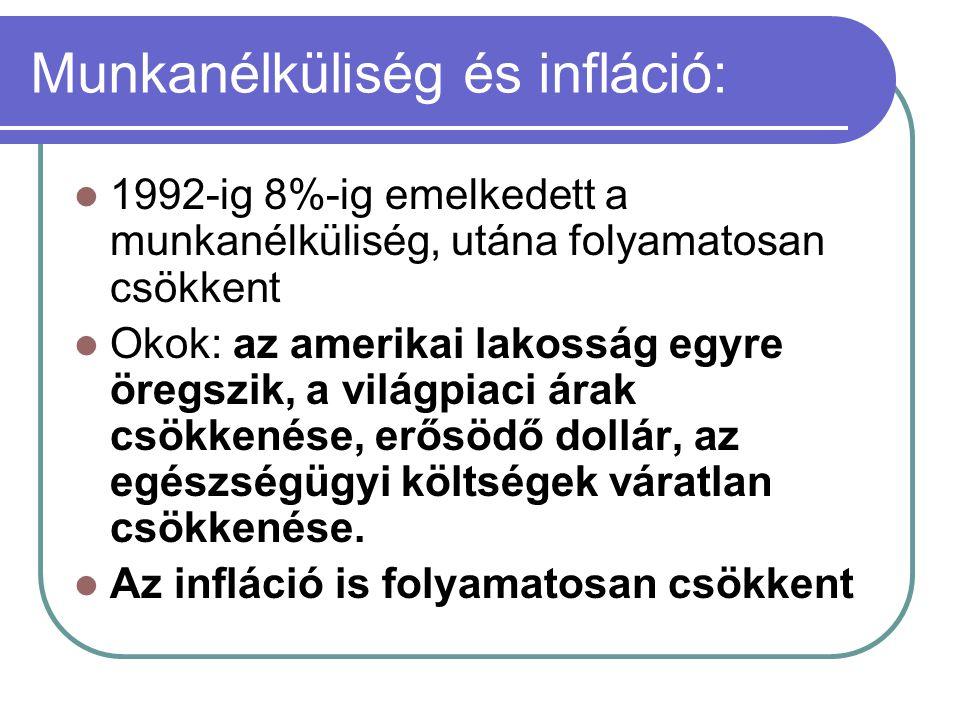 Munkanélküliség és infláció: