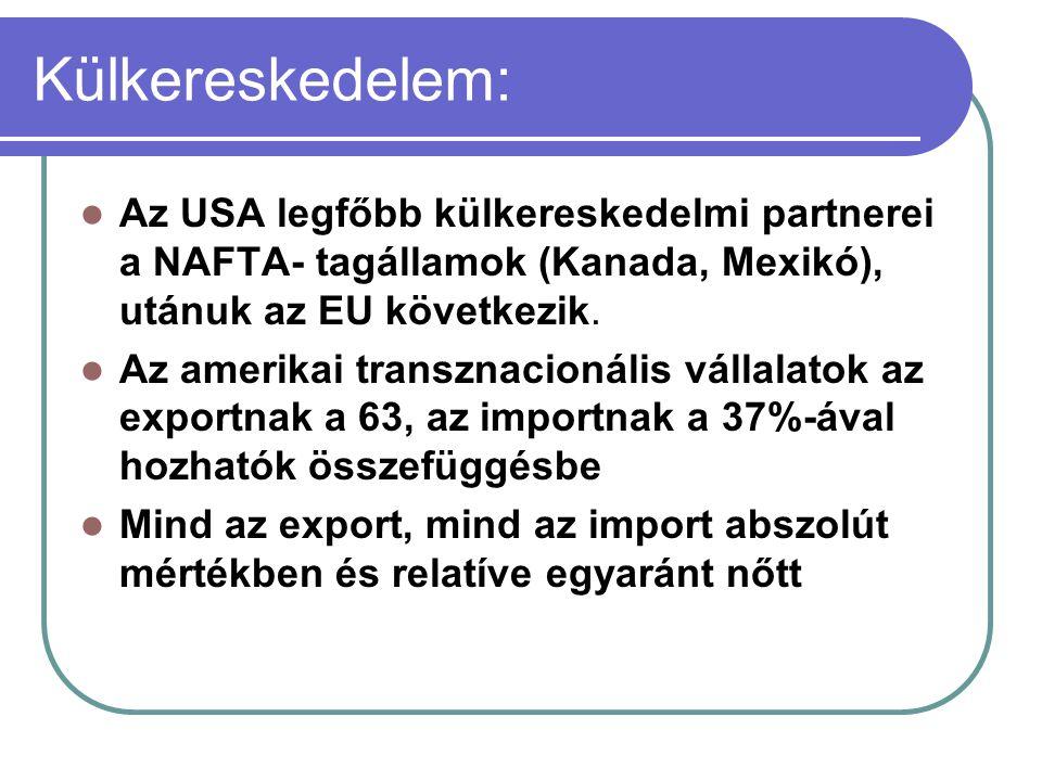 Külkereskedelem: Az USA legfőbb külkereskedelmi partnerei a NAFTA- tagállamok (Kanada, Mexikó), utánuk az EU következik.