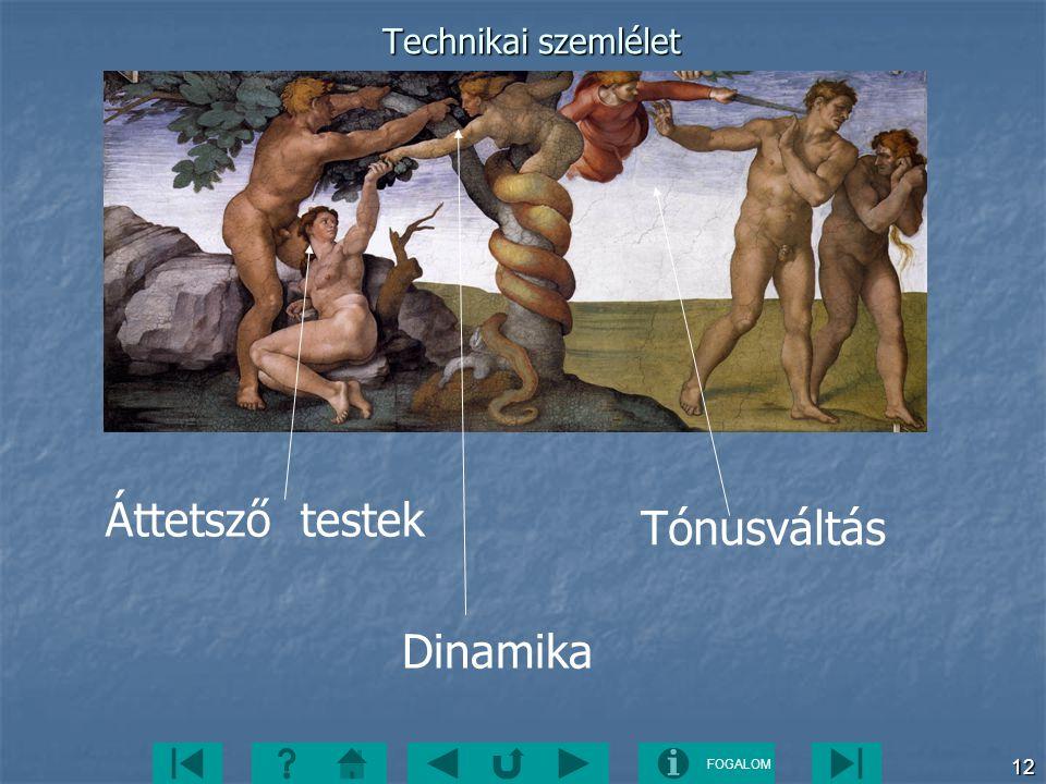 Technikai szemlélet Áttetsző testek Tónusváltás Dinamika