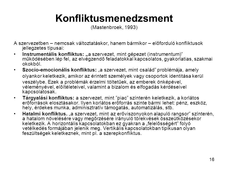 Konfliktusmenedzsment (Mastenbroek, 1993)