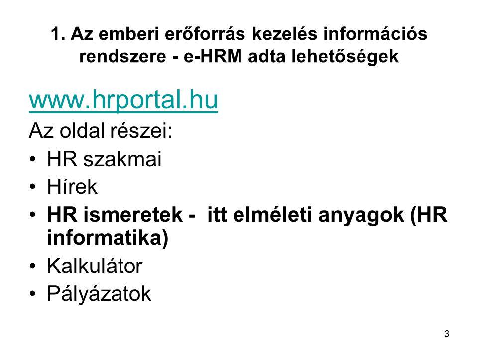 www.hrportal.hu Az oldal részei: HR szakmai Hírek