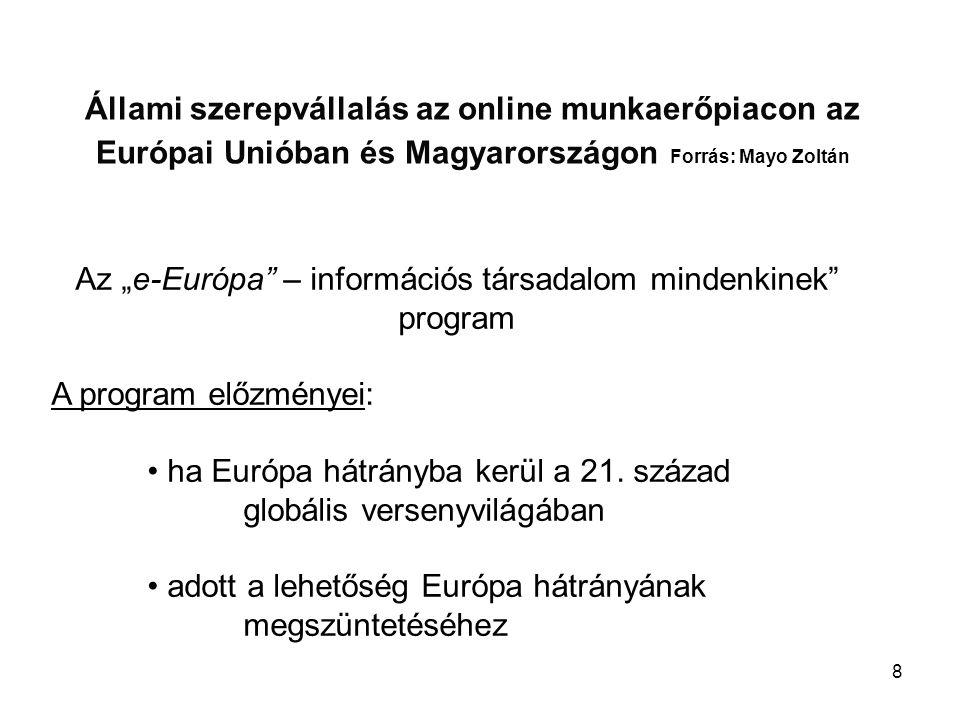 """Az """"e-Európa – információs társadalom mindenkinek program"""