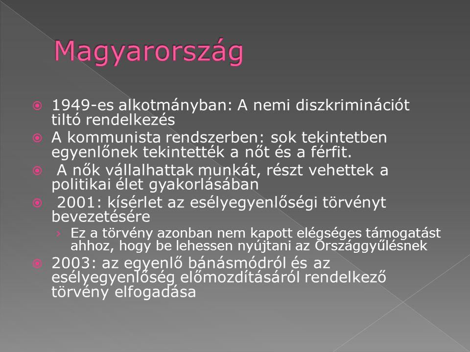Magyarország 1949-es alkotmányban: A nemi diszkriminációt tiltó rendelkezés.