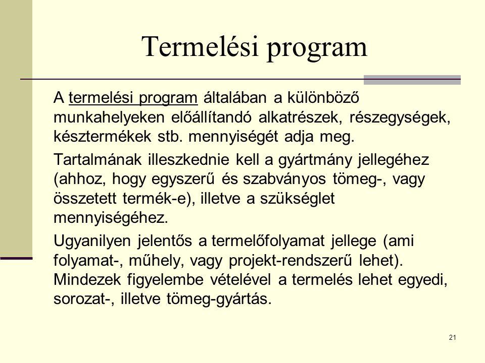 Termelési program