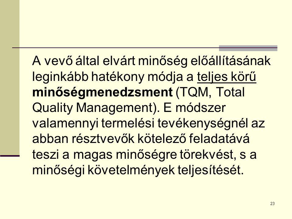 A vevő által elvárt minőség előállításának leginkább hatékony módja a teljes körű minőségmenedzsment (TQM, Total Quality Management).