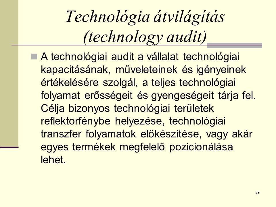 Technológia átvilágítás (technology audit)