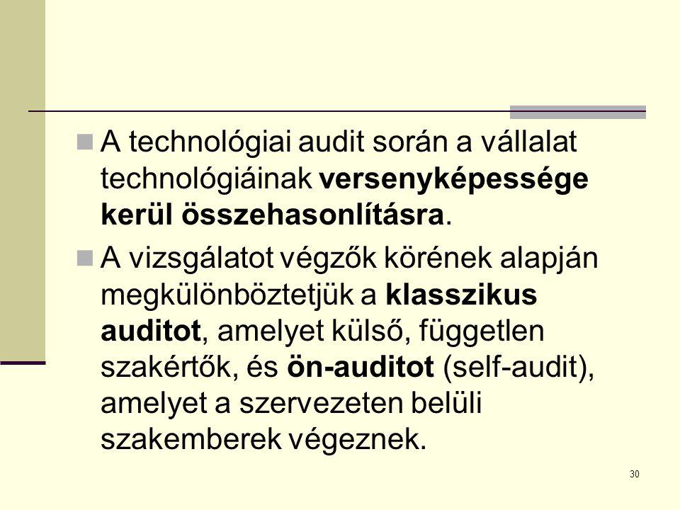 A technológiai audit során a vállalat technológiáinak versenyképessége kerül összehasonlításra.