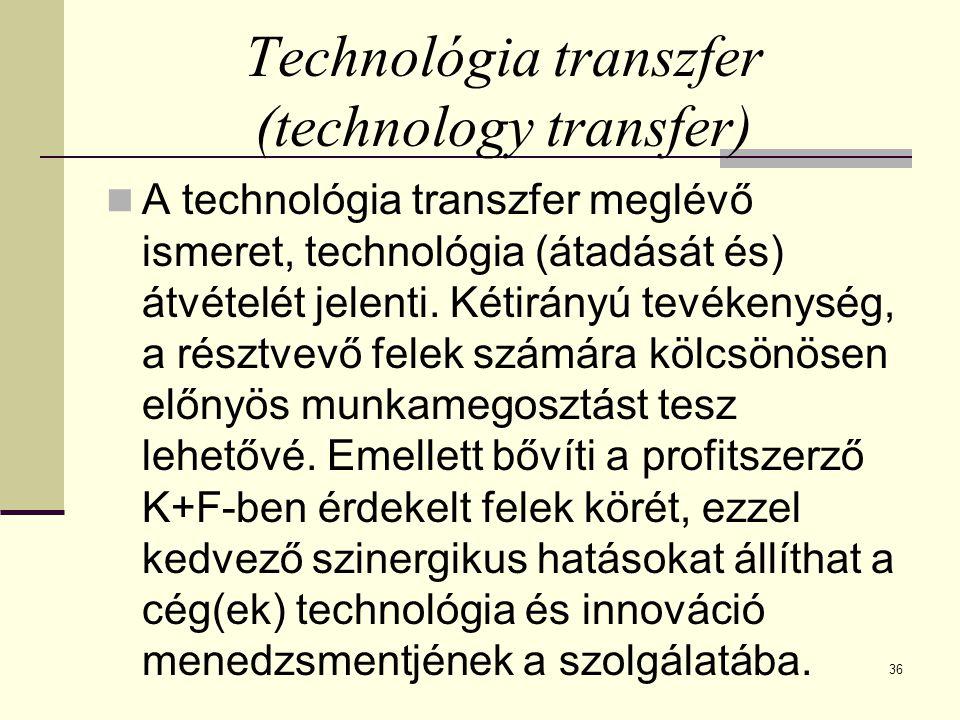 Technológia transzfer (technology transfer)