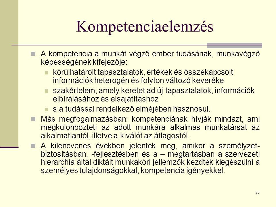 Kompetenciaelemzés A kompetencia a munkát végző ember tudásának, munkavégző képességének kifejezője: