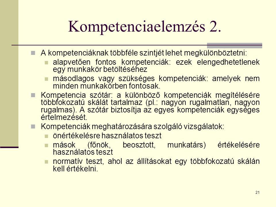 Kompetenciaelemzés 2. A kompetenciáknak többféle szintjét lehet megkülönböztetni: