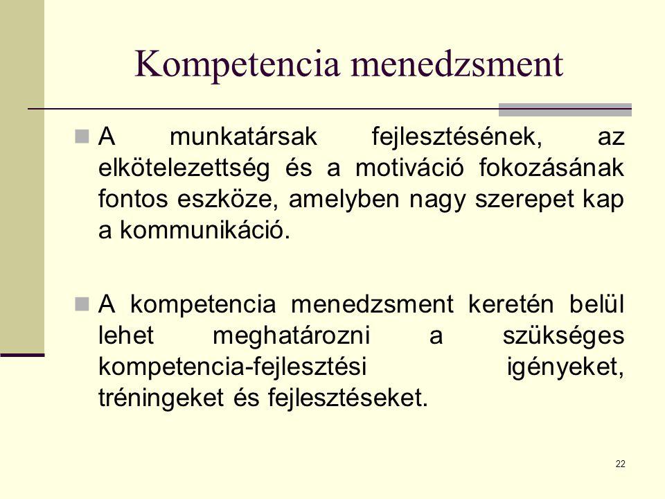 Kompetencia menedzsment