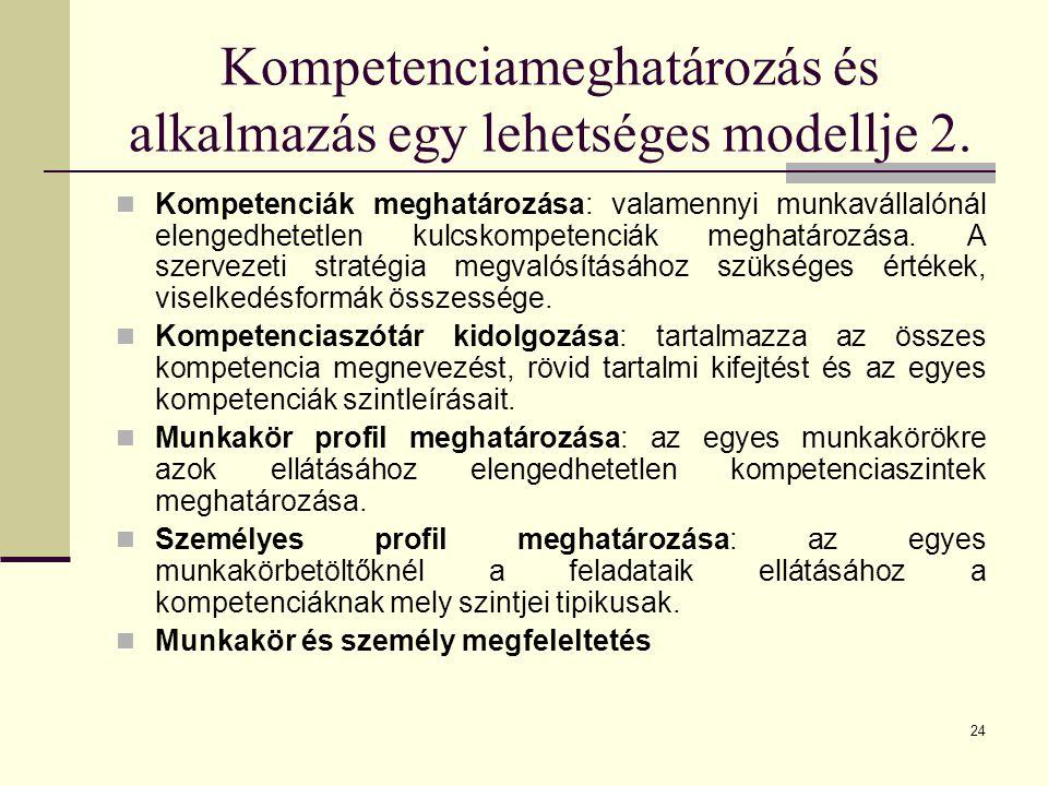 Kompetenciameghatározás és alkalmazás egy lehetséges modellje 2.