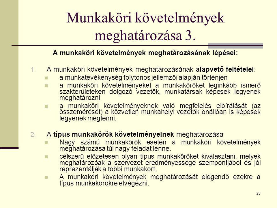Munkaköri követelmények meghatározása 3.