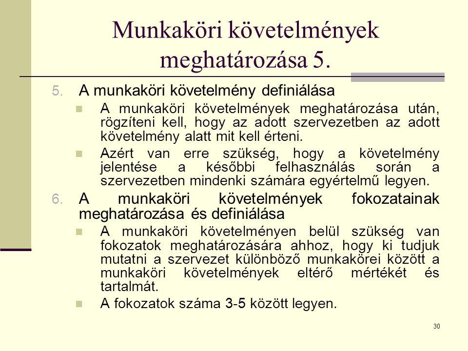 Munkaköri követelmények meghatározása 5.