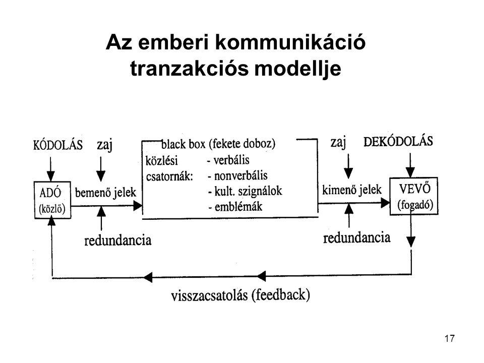 Az emberi kommunikáció tranzakciós modellje
