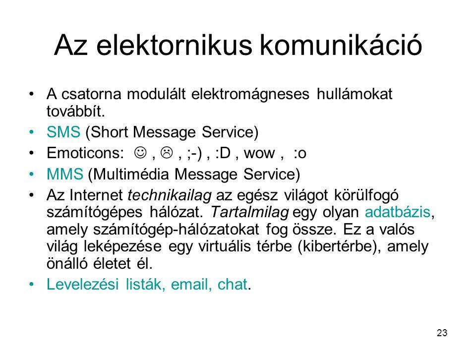 Az elektornikus komunikáció