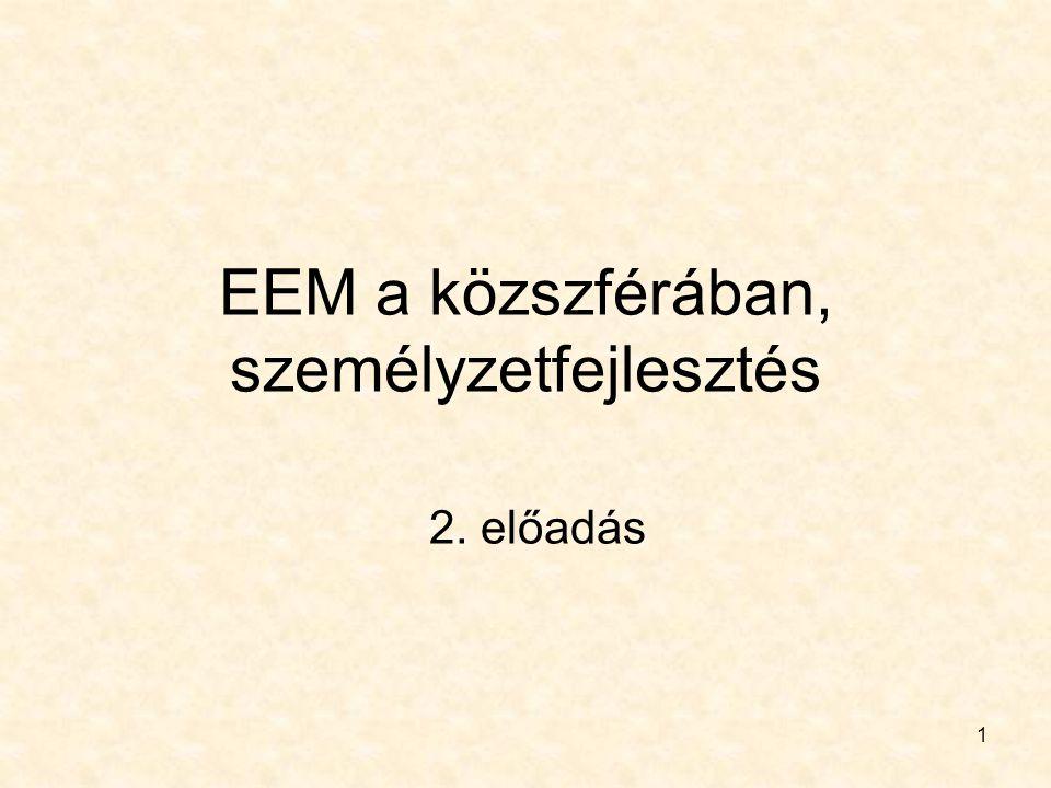 EEM a közszférában, személyzetfejlesztés